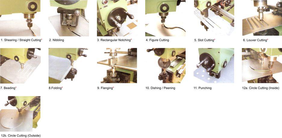 Manek - universal sheet nibbling machine / sheet metal nibbler
